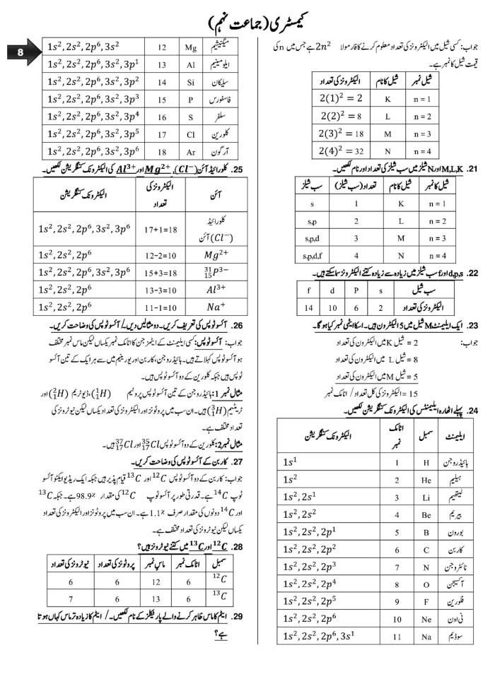 Chemistry 9th Notes Urdu Medium - PDF Hive