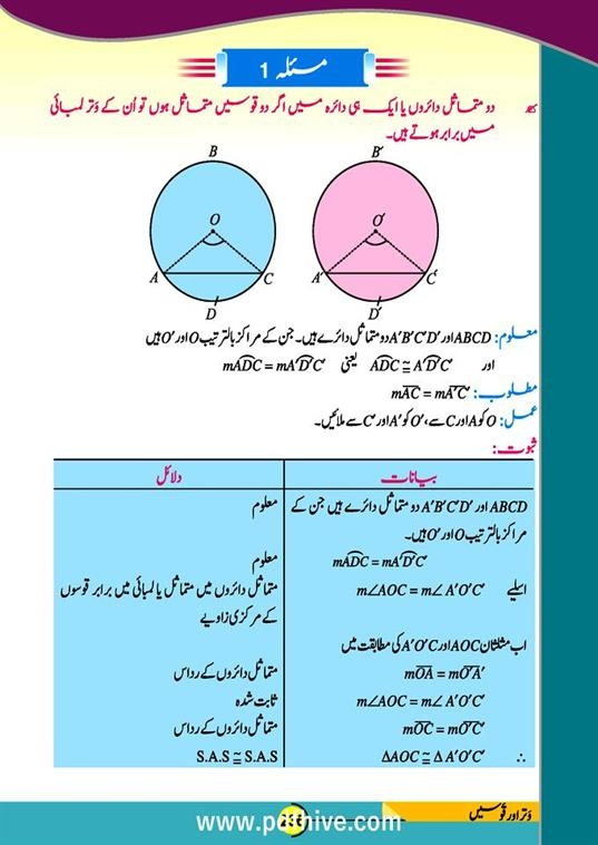 Math 10 Urdu Medium Punjab Textbook Board - PDF Hive