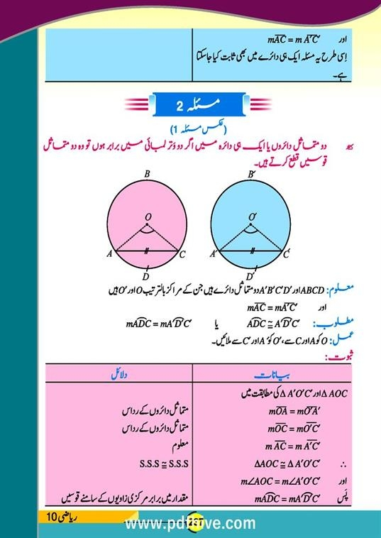 Database Books In Urdu Pdf