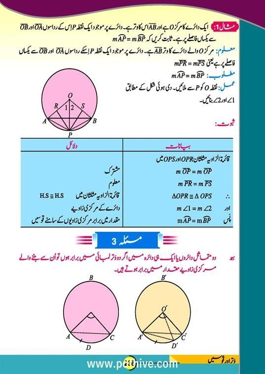 pdfdrive urdu grammar math 10 free books pdfhive-4