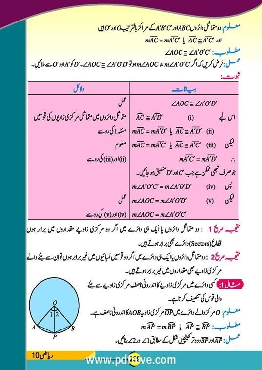 pdfdrive urdu grammar math 10 free books pdfhive-5