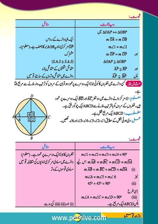 pdfdrive urdu grammar math 10 free books pdfhive-6