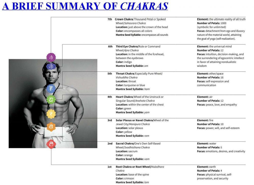 Yoga guide pdf complete